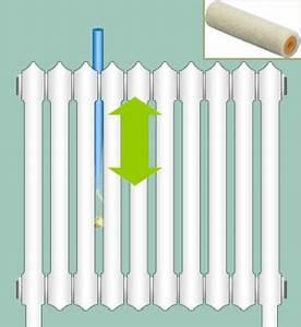 Peindre Un Radiateur En Fonte : peindre un radiateur de chauffage central ~ Dailycaller-alerts.com Idées de Décoration