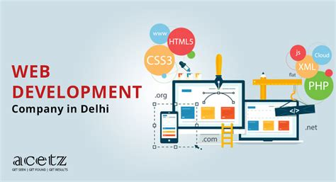 Web Development Company by Acetz Technologies Pvt Ltd Marketing With