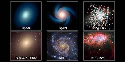Galaxies Types Main Clipart Major Galaxy Three