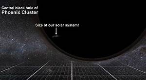 The amazing scale of Black Holes | wordlessTech