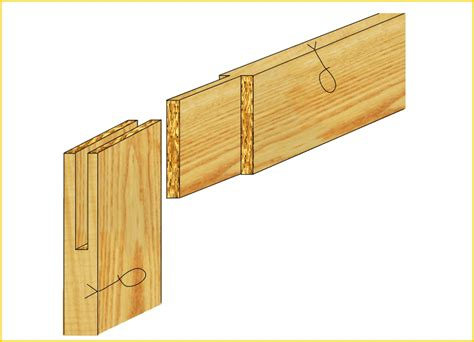 shelves for corners wood joints joining wood dove tails rebates mitres