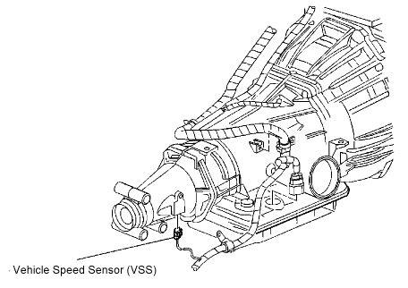 2002 Gmc Envoy Transmission Wiring Diagram by 2005 Trailblazer Speedo Not Working And I Suspect