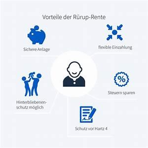 Steuer Auf Rente Berechnen : r rup rente alle infos auf einen blick transparent ~ Themetempest.com Abrechnung