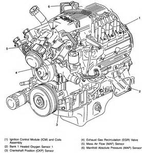 similiar exploded view of 3 8 engine keywords moreover 2000 chevy s10 engine diagram on camaro 3 8 engine diagram