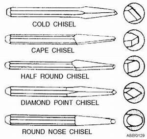 Woodwork Types Of Chisels Used PDF Plans
