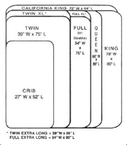 standard bed sizes california king bed