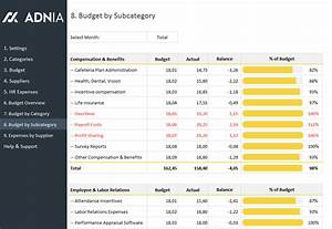 Hr Spreadsheets Human Resources Budget Expenses Template Adnia Solutions