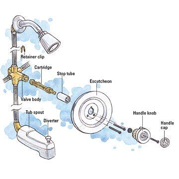 how to install glacier bay kitchen faucet moen shower faucet handle tub and shower cartridge
