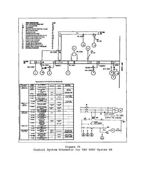 trane air conditioning schematics get free image about