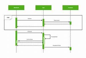 24 Complex Activity Network Diagram Software Design Ideas