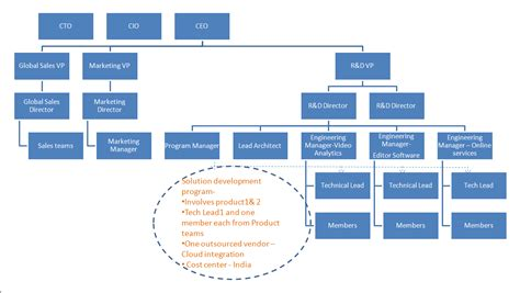 where to get a custom dissertation A4 (British/European) British