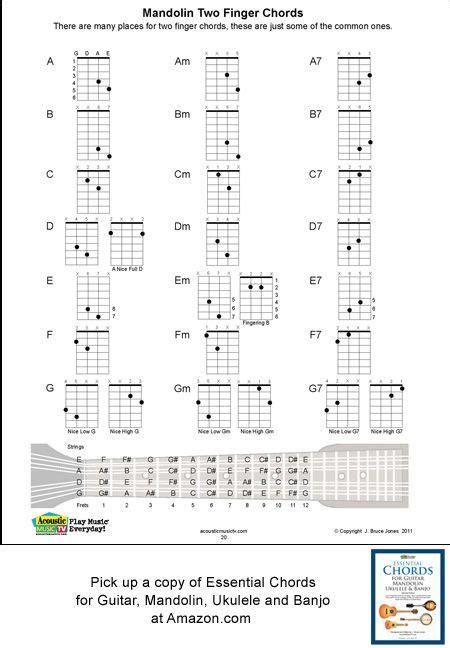 Awesome Two Finger Mandolin Chords Embellishment Basic Guitar