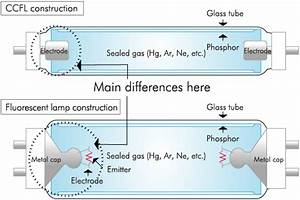 How Do Fluorescent Lamps Work In A Circuit
