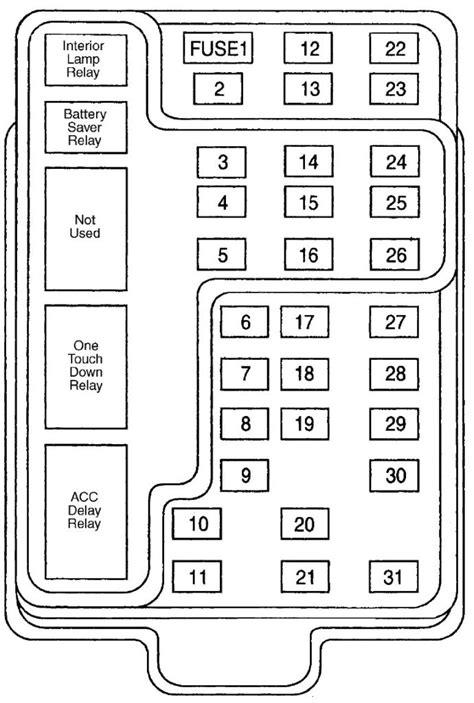 ford   fuses  fuse box layout ricks