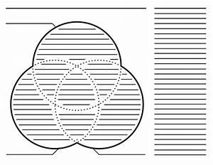 Blank 3 Circle Venn Diagram Template  U2013 Gahara