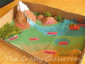 A well, Classroom and Geography on Pinterest