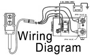 similiar hydraulic dump trailer wiring keywords wire dump trailer pump wiring diagram