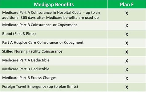 How we chose the best health insurance companies. Best supplemental insurance for medicare - insurance