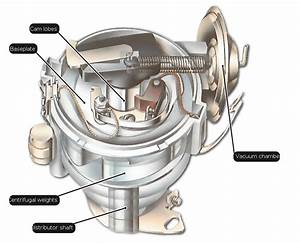 Article Explaining How A Contact Breaker Ignition System