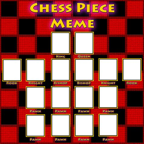 Top Chart Anime Action Chess Piece Meme Template By Moheart7 On Deviantart