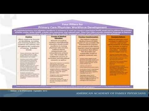 pillars  primary care physician workforce