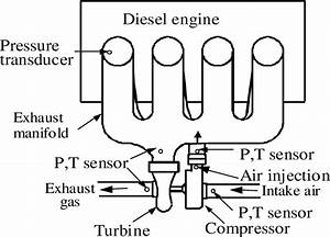 Arrangement Of Air Injection System