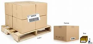Auxiliary Packaging Materials In Handling Unit Management
