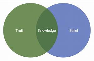 Venn Diagram  U2014 Knowledge