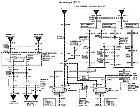 Ford Explorer Electrical Wiring Diagram by Where Can We Find A Free Ford Explorer Electrical
