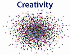 Creativity     As Dots