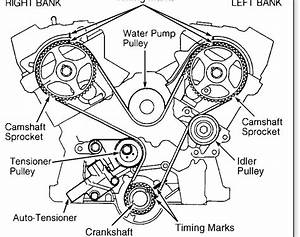 camshaft timing mark alignment i am in the process of With camshaft timing belt diagram of timing marks to fit new timing belt
