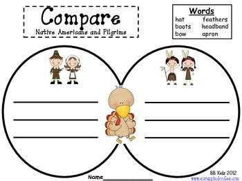 thanksgiving kindergarten compare pilgrims