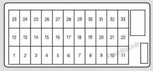Fuse Box Diagram  U0026gt  Acura Tl  Ua6  Ua7  2004