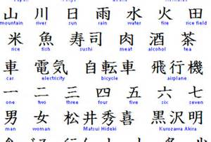 translate english to chinese writing car tuning