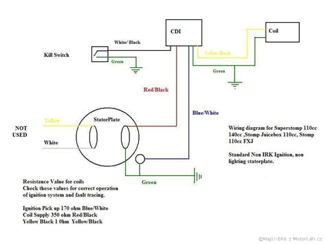 pit bike wiring diagram cdi diagrams and schematics pit