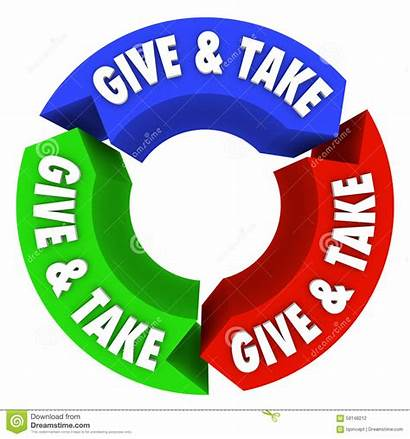 Give Compromise Take Sharing Bartering Loop Clipart