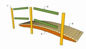 Woodworking Build garden bridge free plans Plans PDF