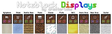 Noteblock Displays Creatorlabs