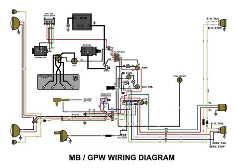 Speedo Wiring Diagram Willy Jeep by 46 Willys Jeep Wiring Diagram Wiring Diagram For Free