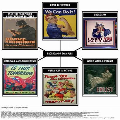 Propaganda Examples Famous Storyboard Types Definition Ethos