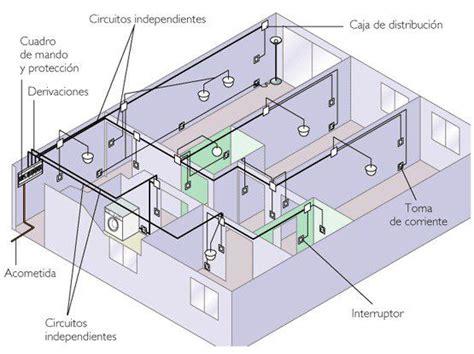 circuito electrico de una casa electrical wiring and ideas