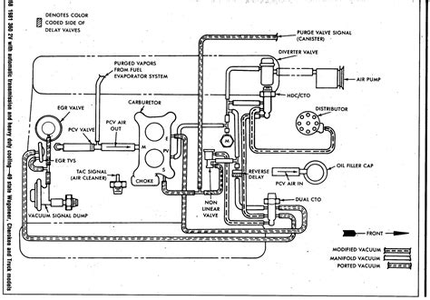81 Jeep J10 Spec 360 Which Fuel Line Diagram by Oljeep Fsj Vacuum Layout Page