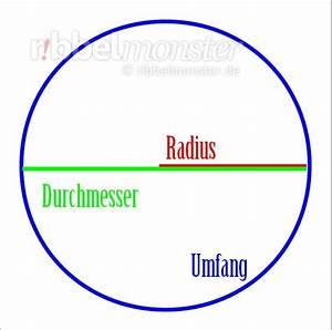Radius Vom Kreis Berechnen : m tzengr e beim m tze h keln von oben kostenlose anleitung ribbelmonster ~ Themetempest.com Abrechnung