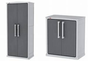 Meuble De Rangement Exterieur : meuble d exterieur en resine ~ Edinachiropracticcenter.com Idées de Décoration