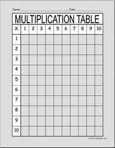100 Chart Multiplication Facts Multiplication Times Table Chart 1 10 Blank Abcteach