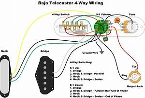 Help Wiring Tele Select Ss With S1 Switch