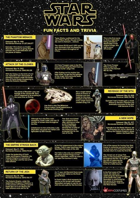 star wars fun facts  trivia video game awesomeness