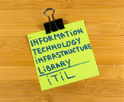 infrastructure library itil improve