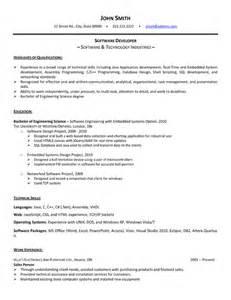 Sle Cover Letter For Internship In Information Technology Software Developer Resume Sle Template