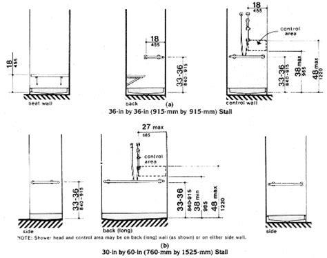 Fig. 37 Shower Seat Design